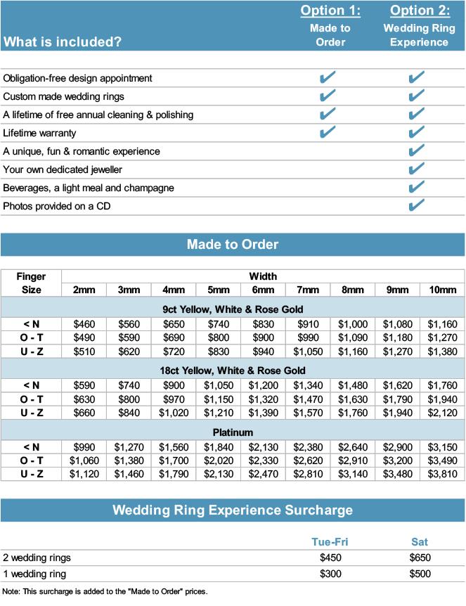 Wedding Ring Prices