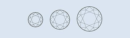larsen jewellery diamond carat chart