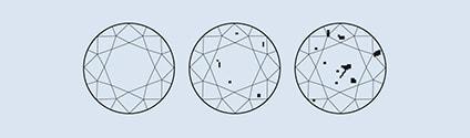 larsen jewellery diamond clarity chart