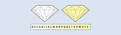 larsen jewellery diamond colour chart